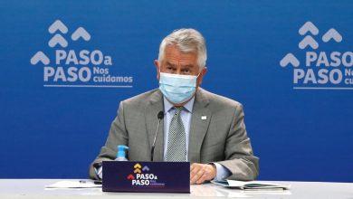 Photo of Fallecidos por Covid-19 superan los 14 mil en el país