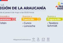 Photo of Cambios en el Plan Paso a Paso: Toltén vuelve a cuarentena y se une a 25 comunas que siguen en confinamiento en la región